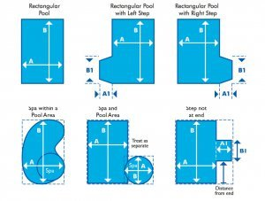 Step-Area-Pool-Measurement-Guide